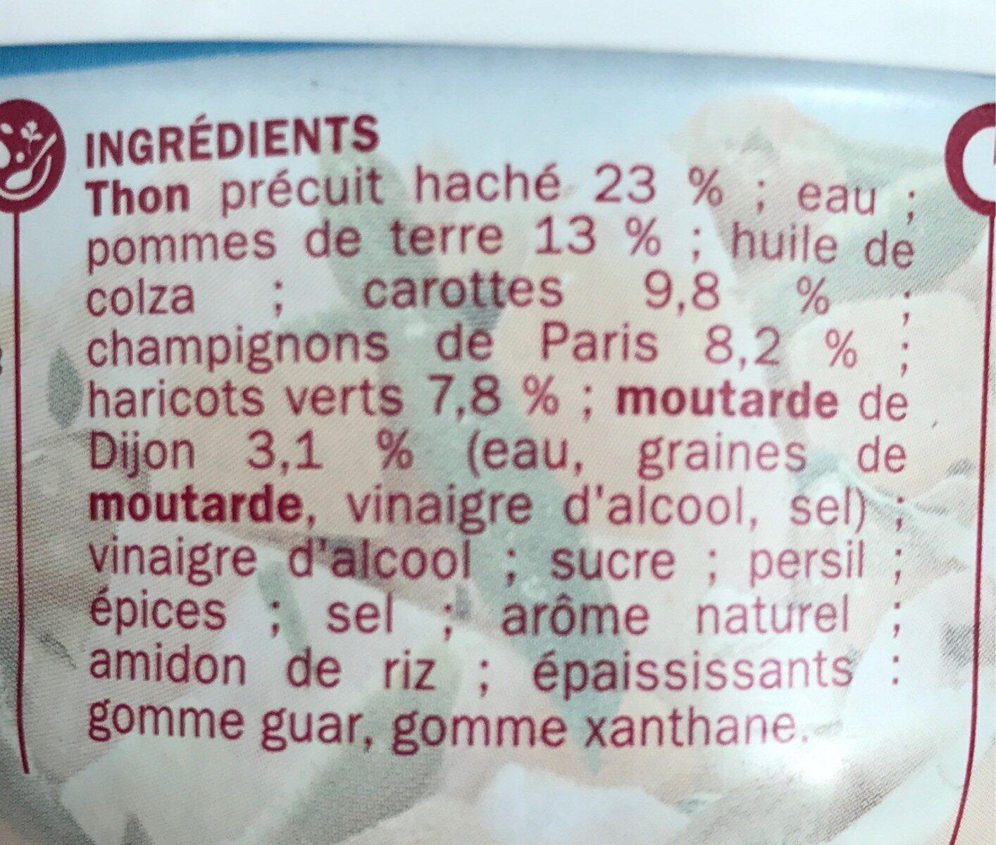 Salade parisenne au thon - Ingrédients - fr