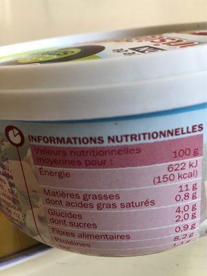 Salade parisenne au thon - Informations nutritionnelles - fr