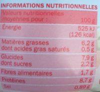 Salade italienne au thon 250g bol - Informations nutritionnelles - fr