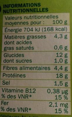 Boulettes végétariennes - Informations nutritionnelles - fr