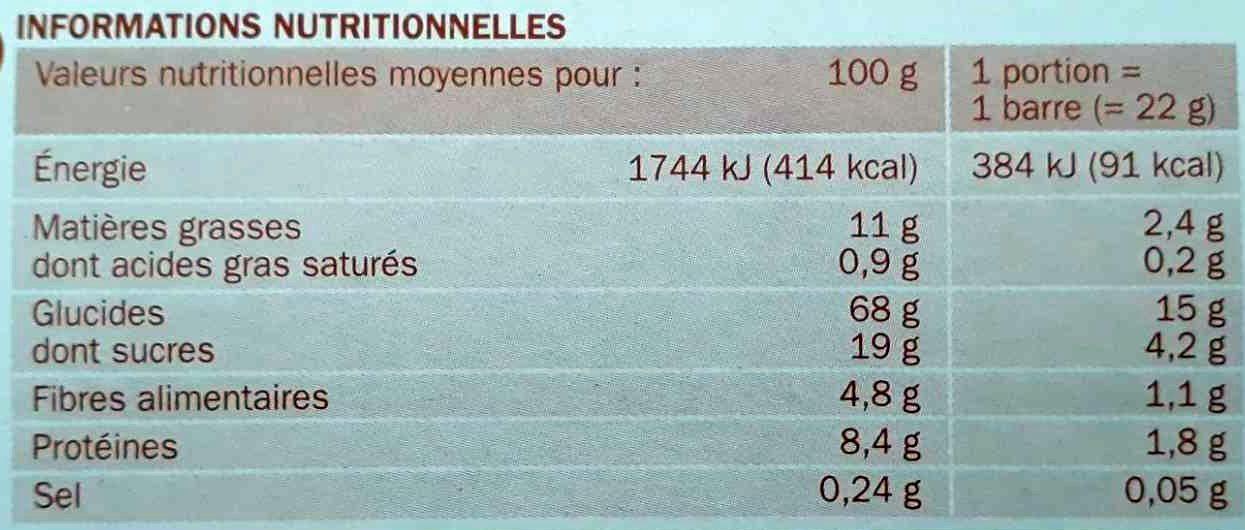 Nat&Vie au blė complet - Nutrition facts