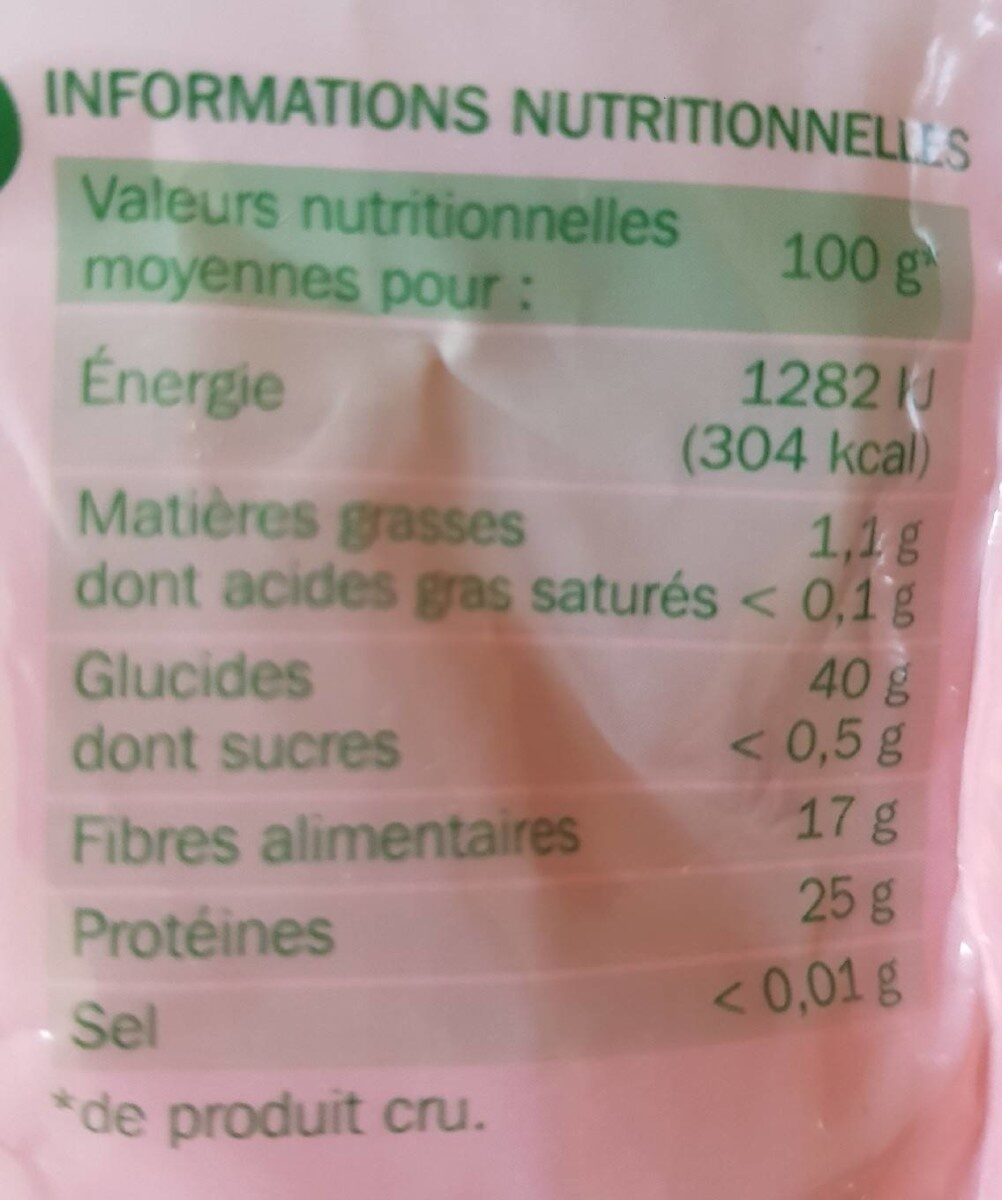 Haricots rouges - Nutrition facts - fr
