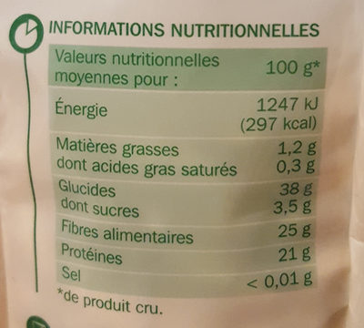 Haricots blancs - Nutrition facts