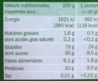 Blé soufflé au caramel - Informations nutritionnelles - fr