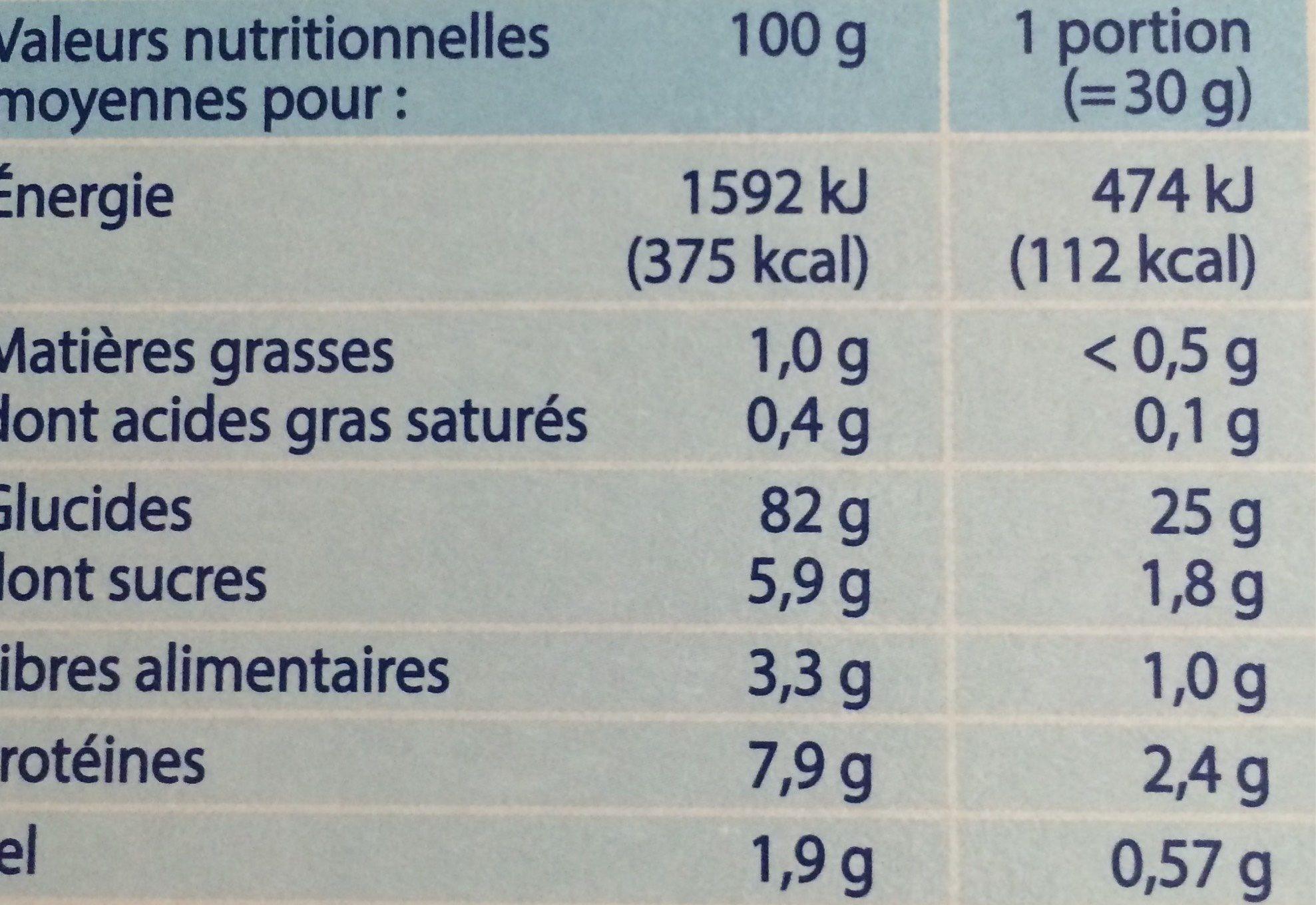 Corn flakes - Informations nutritionnelles - fr