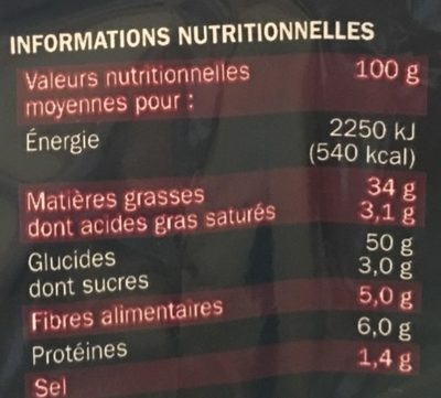Chips saveur Barbecue - Nutrition facts - fr