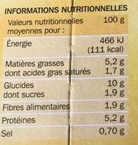 Lasagnes bolognaises - Informations nutritionnelles - fr