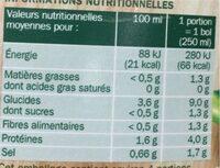 Soupe poule au pot aux vermicelles et à la volaille - Informations nutritionnelles - fr
