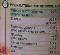Abricots au sirop - Informations nutritionnelles - fr