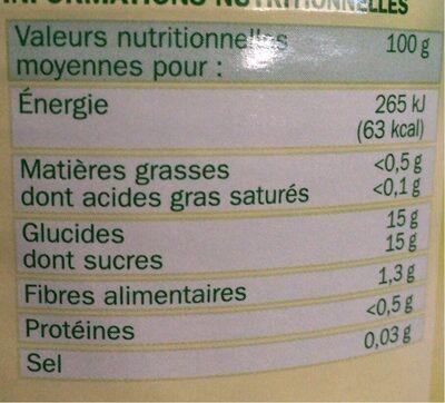 Abricots au sirop - Informations nutritionnelles