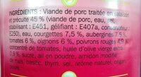 Porc à la provençale - Ingrédients - fr