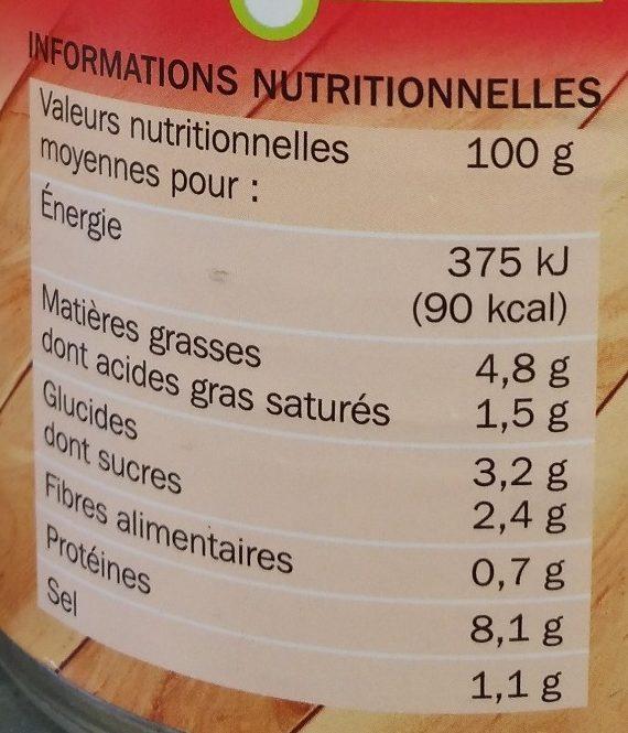 Porc à la provençale - Informations nutritionnelles - fr