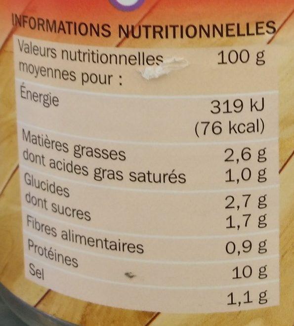 Poulet façon curry - Informations nutritionnelles - fr