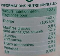 Haricots blancs cuisinés à la graisse d'oie - Nutrition facts