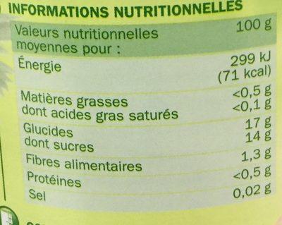 Cocktail de fruits au sirop - Informations nutritionnelles