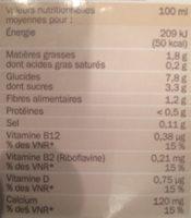 Boisson à l'avoine - Informations nutritionnelles - fr