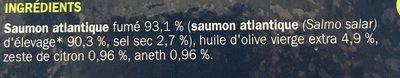 Saumon Fumé pour Toasts Citron et Aneth - Ingrédients