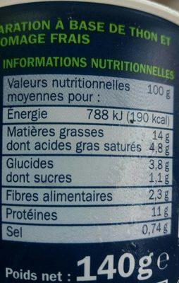 Tartinable de thon fromage frais ciboulette - Voedingswaarden