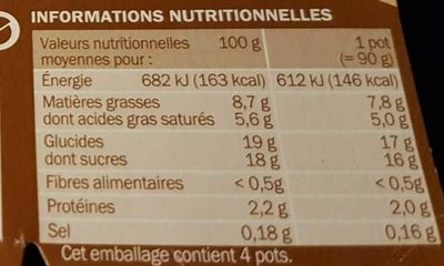 Panna cotta sur lit de café x 4 - Nutrition facts