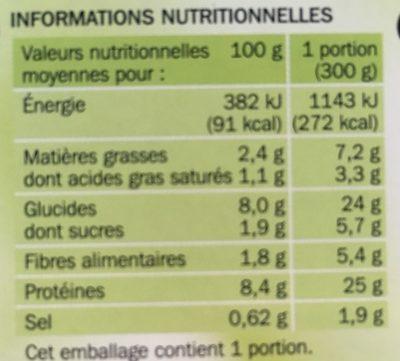 Poulet basquaise et pommes de terre - Informations nutritionnelles