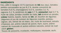 Lasagnes Végétariennes - Ingredients