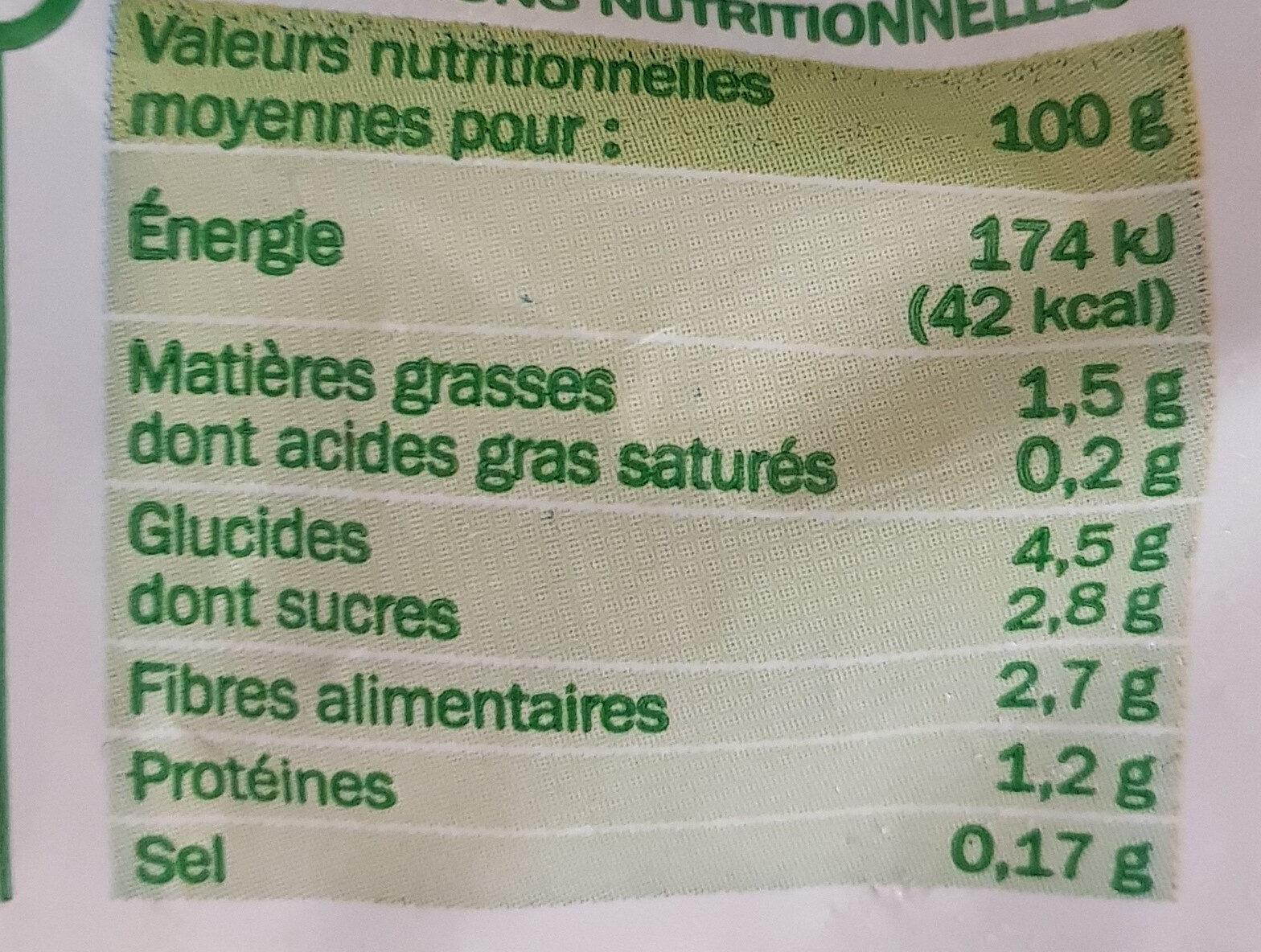 Poêlée asiatique de légumes - Nutrition facts