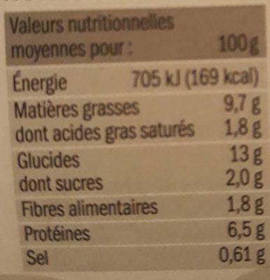 Salade de jambon sec, conchiglie et mozzarella - Informations nutritionnelles
