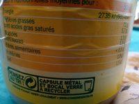 Mayonnaise à la moutarde de Dijon - bocal - Informations nutritionnelles