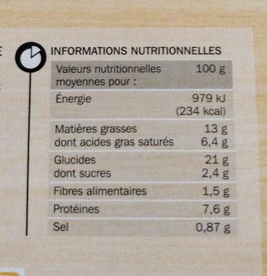 Tourte saumon et poireaux - Voedingswaarden - fr