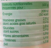Champignons cuisinés à la grecque - Nutrition facts - fr