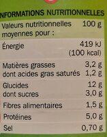 Ravioli bolognaise - Informations nutritionnelles - fr