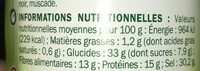 Persillade (ail, persil, échalote) - Nutrition facts