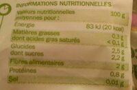 Citrons pour pâtisseries et cocktails - Voedingswaarden - fr