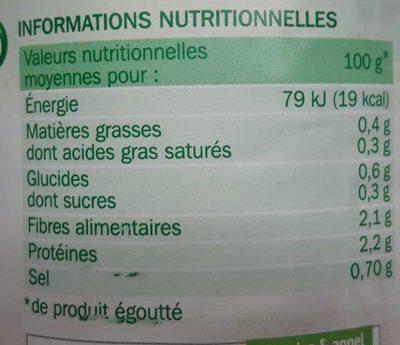 Champignons de Paris Entiers - Informations nutritionnelles