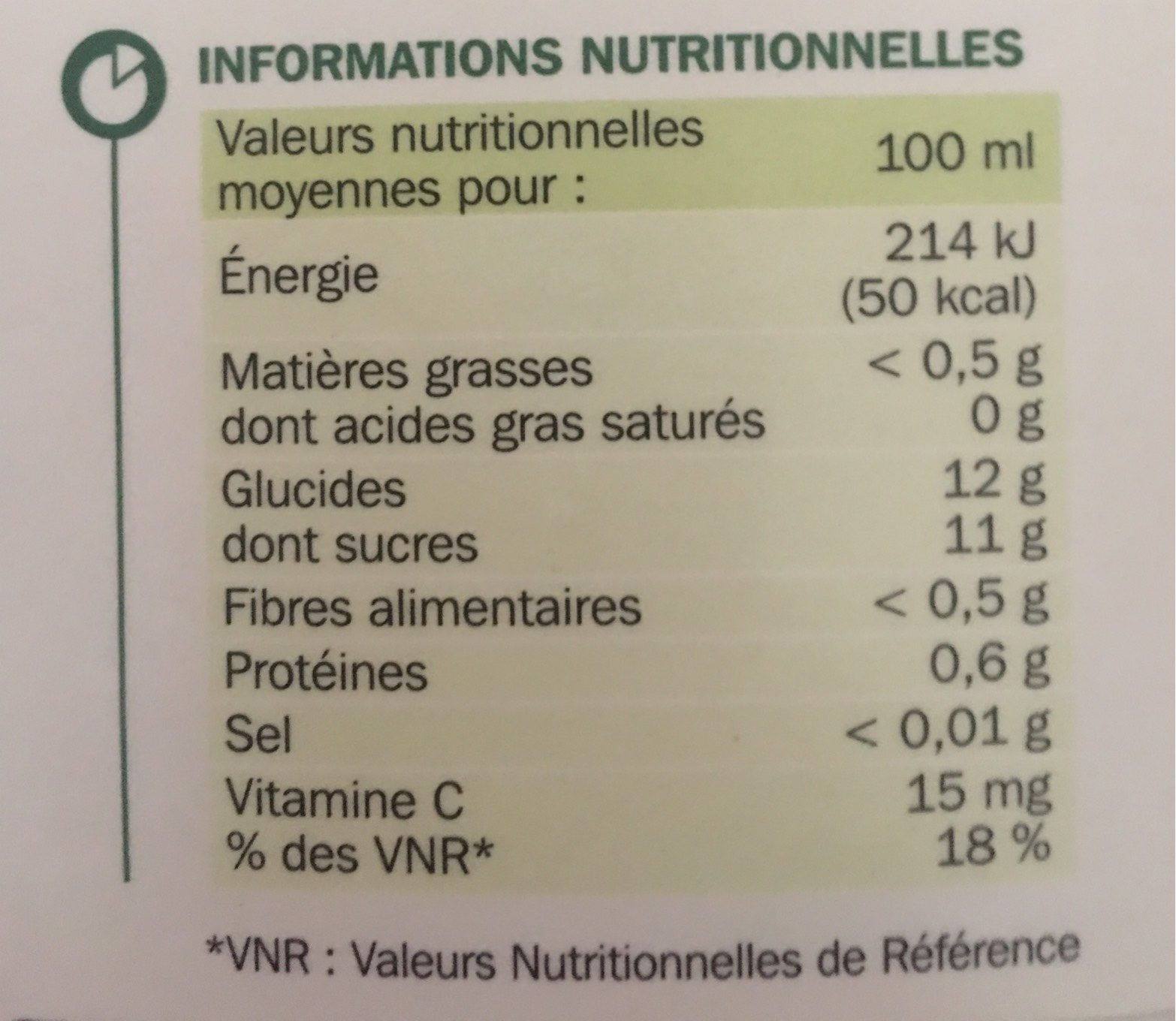 Matin fruité - Nutrition facts