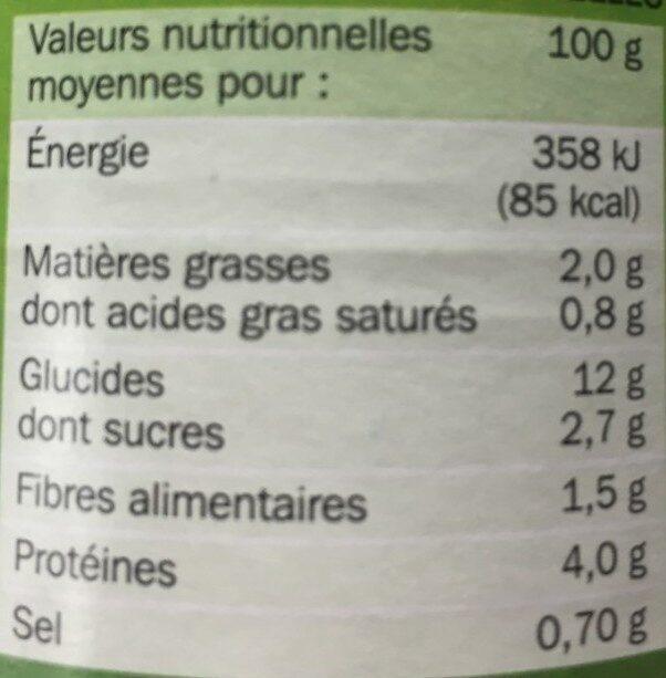 Ravioli pur boeuf - Voedingswaarden - fr