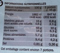 Muesli popcorn aux pépites croustillantes - Informations nutritionnelles - fr