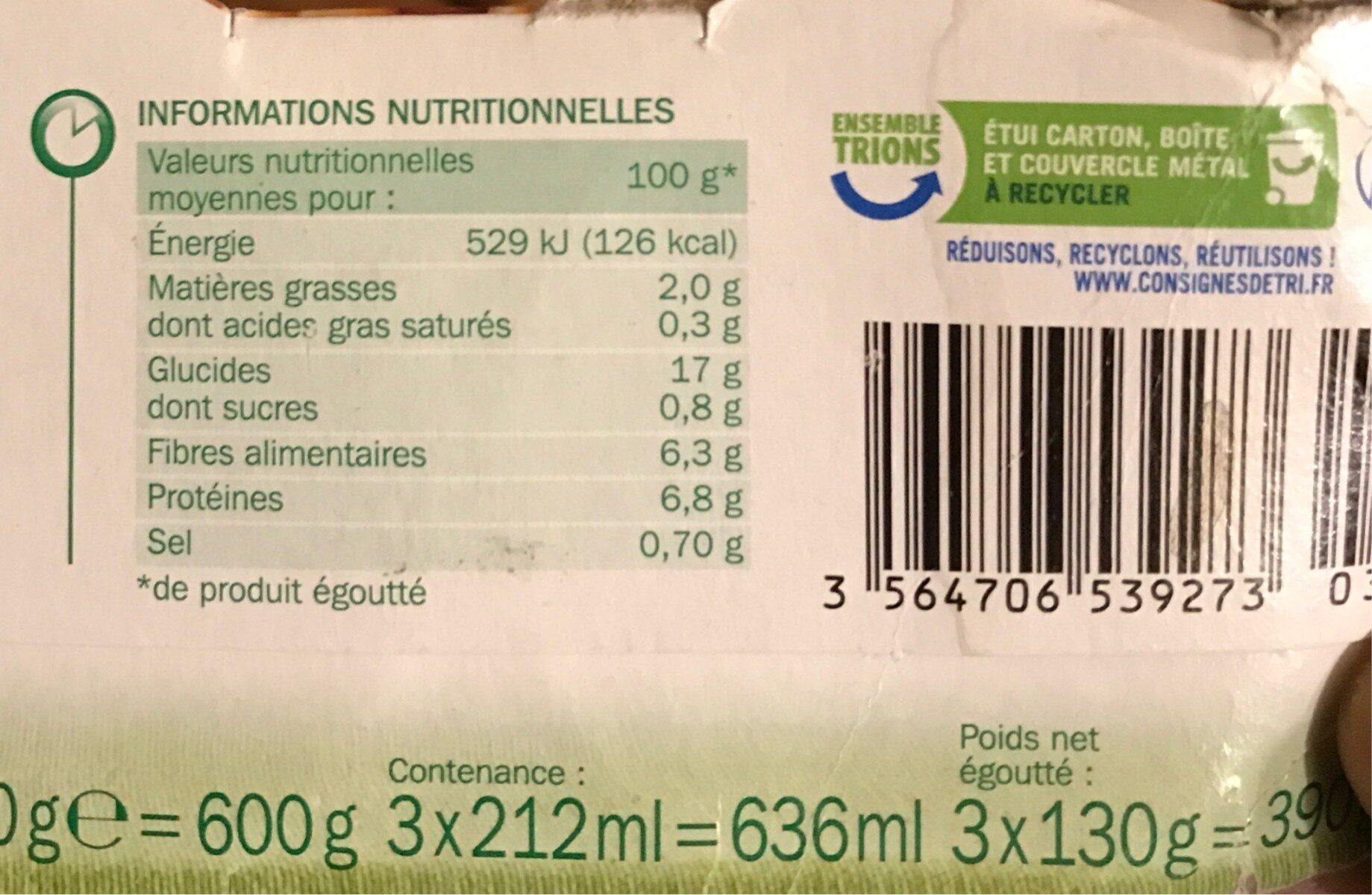 Pois chiches - Nutrition facts