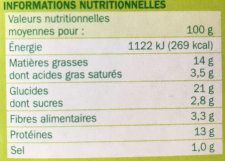 Panés gourmands tomate mozzarella - Informations nutritionnelles - fr