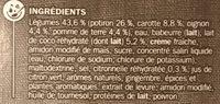 Le Mouliné Potiron & Lait de Coco - Ingrédients - fr