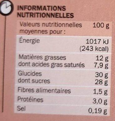 Sapin Glacé - Informations nutritionnelles