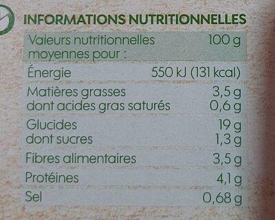 Boulette de pois chiche sauce piquante et blé - Valori nutrizionali - fr