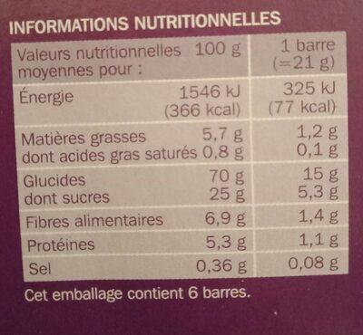 Grainea Au Figue - Informations nutritionnelles - fr