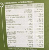 Grainea - Valori nutrizionali - fr
