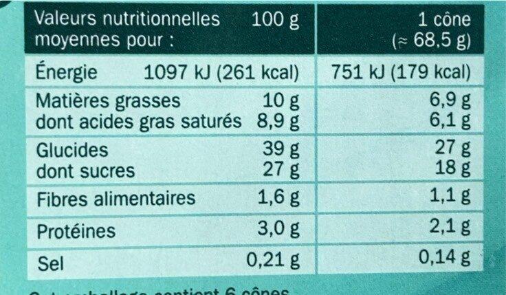 Trium noix de coco - Valori nutrizionali - fr