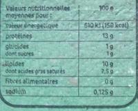 Oeufs biologiques de poules élevées en plein air x 6 - Informations nutritionnelles - fr