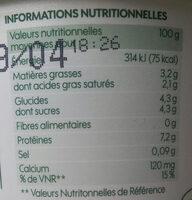 Fromage frais 20 % Mat. Gr. - Nutrition facts - fr