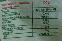 Brocolis surgelé bio - Nutrition facts - fr