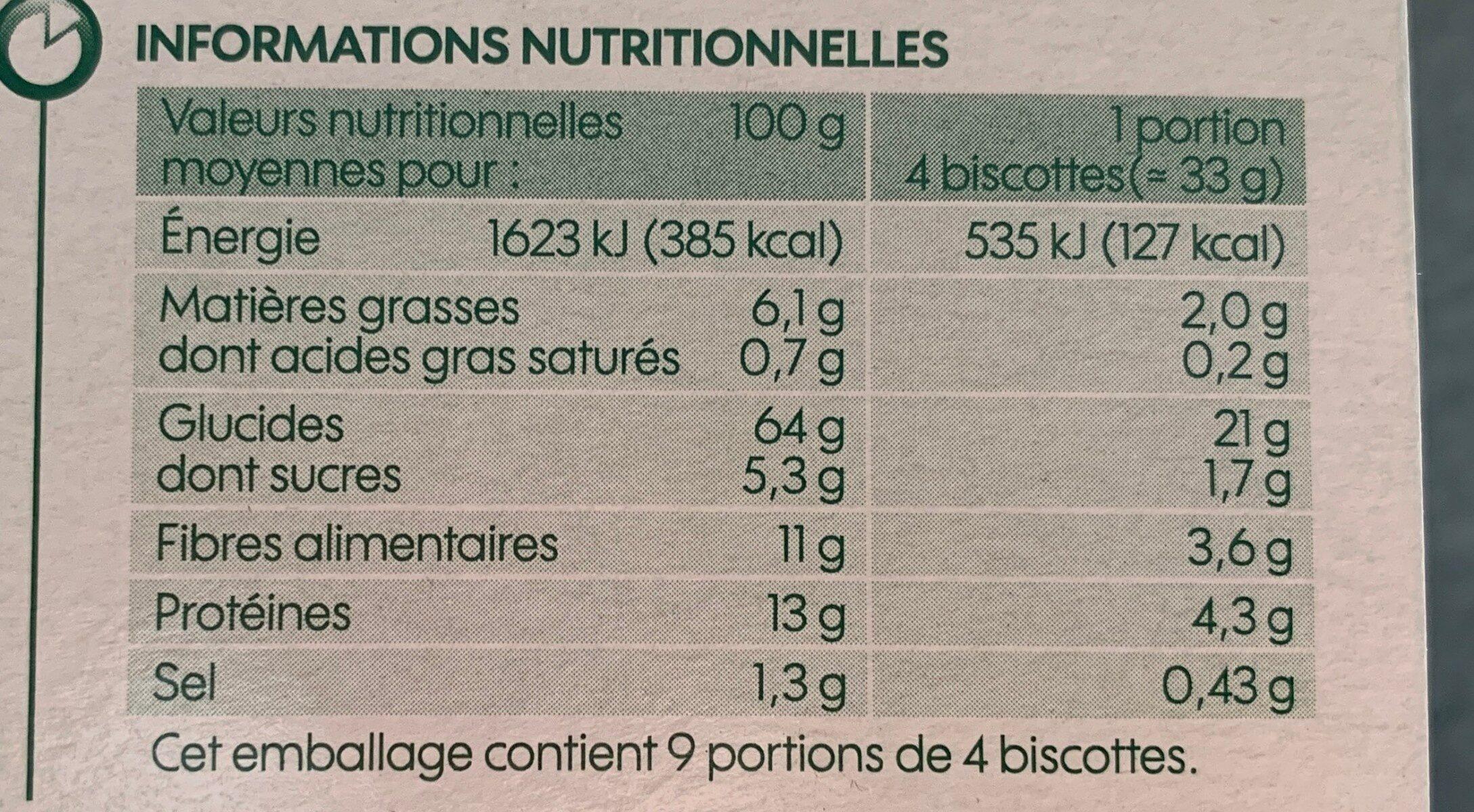 Biscottes complètes - Informations nutritionnelles - fr