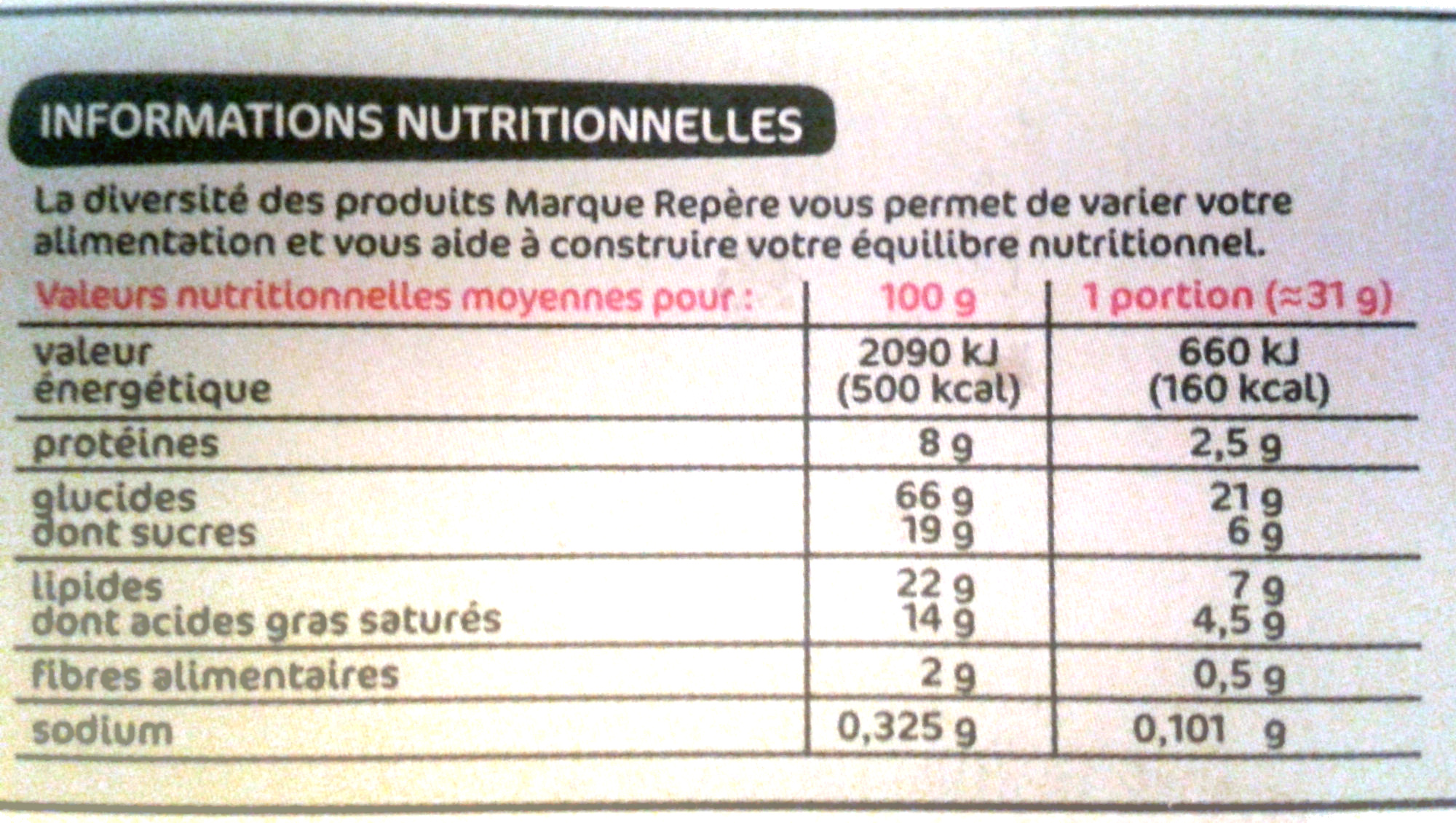 Galette pur beurre - Nutrition facts
